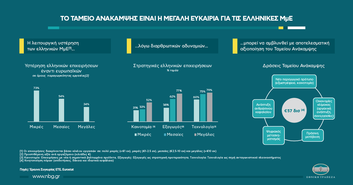 Infographic_smes_june2021.png