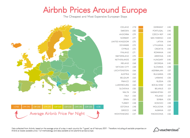 airbnb prices across europe
