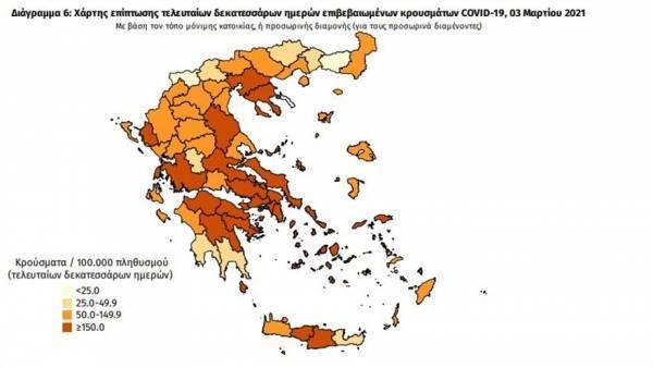 Διασπορά κρουσμάτων: Στα 1.269 η Αττική- «Τριψήφιες» ξανά Θεσσαλονίκη, Αχαΐα