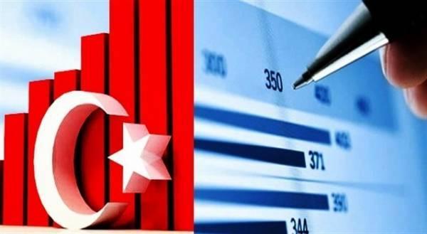 Η τουρκική οικονομία κλυδωνίζεται μετά το διπλό «χαστούκι» από Moody's-S&P