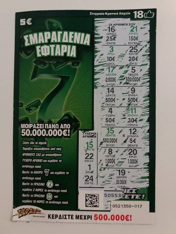 «Tρελάθηκε» η τύχη στην Κεφαλονιά-€500.000 για έναν τυχερό στο ΣΚΡΑΤΣ